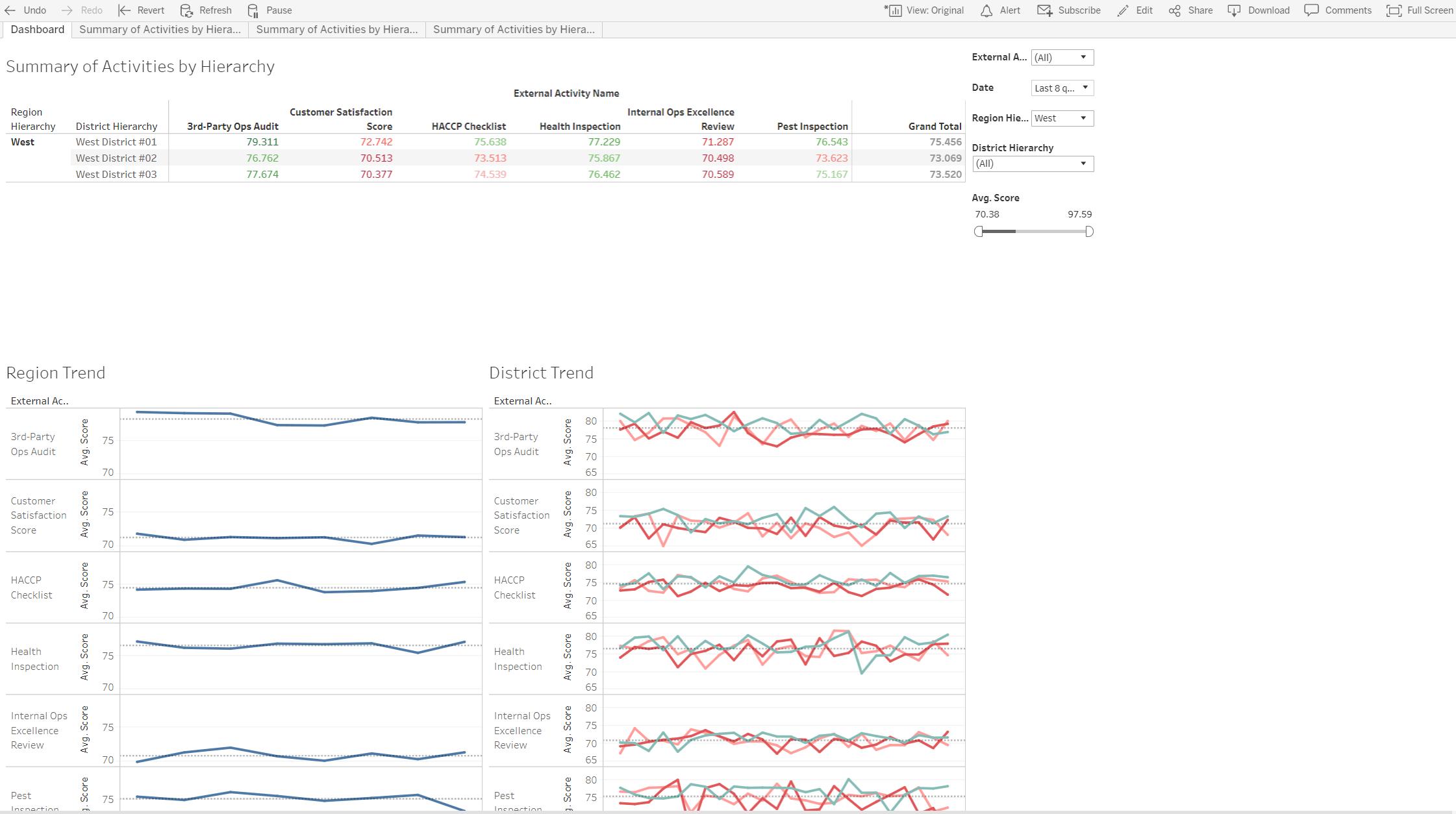 01g - Tableau - Approval Tracker